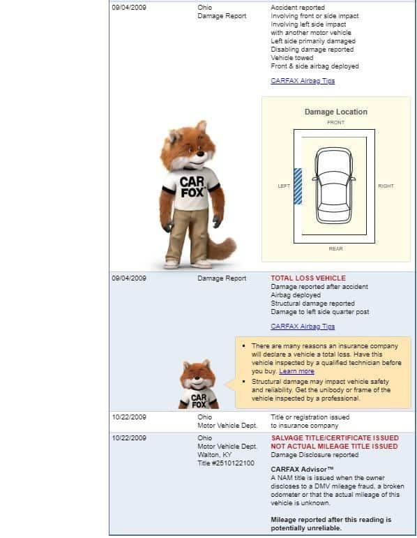 VIN   Vehicle Identification Number